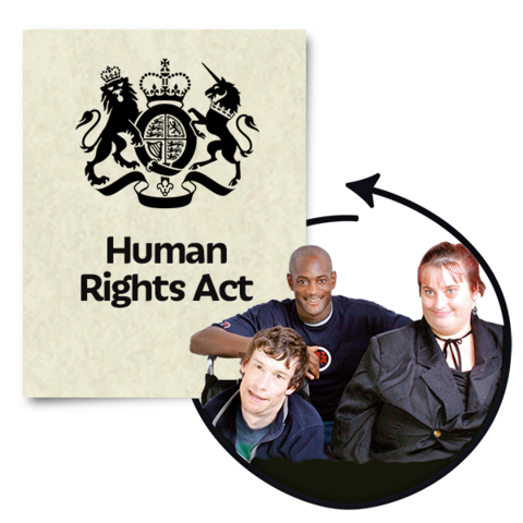 A short guide to Human Rights and Advocacy