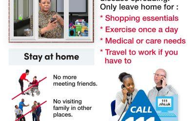 Coronavirus – You Must Stay at Home