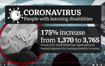 A BBC1 special report into the impact of coronavirus on people with learning disabilities.